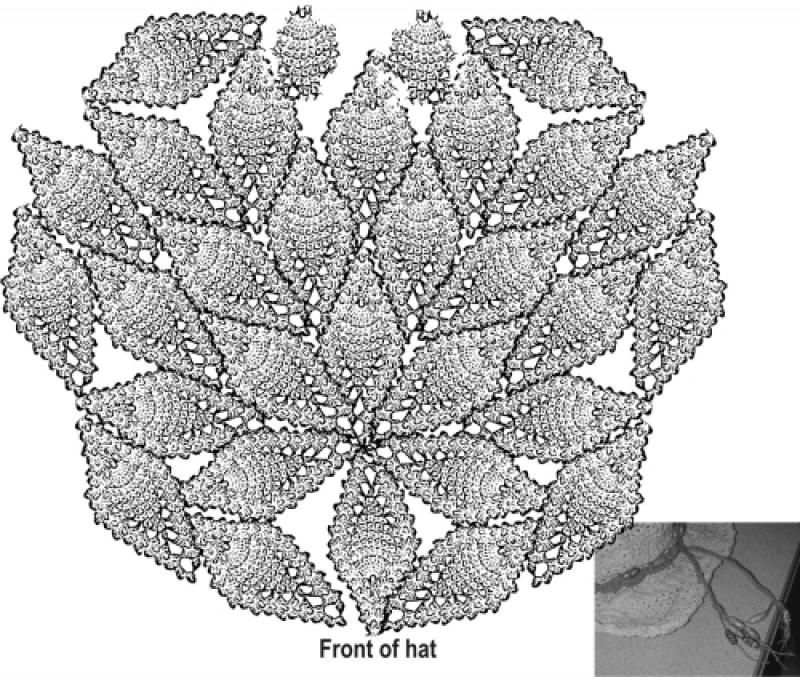 Cowboy hat crochet pattern crochet do dads pineapple motif cowboy hat crochet pattern hat band dt1010fo